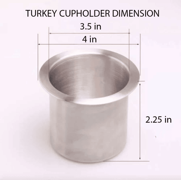 turkeydimension